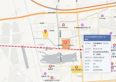 杭州钱塘新区金沙湖宅地出让,将拍多少自持?