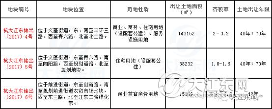 【土拍实探】义蓬纯住宅10月30日出让157.png