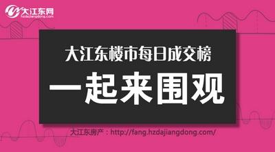 【每日榜】12月16日大江东楼市成交38套,预定6套,单日最高均价22191元/㎡ - 大江东房产网
