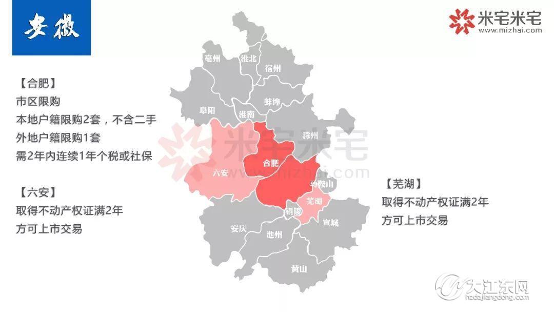 收藏!全国31省市最全限购地图来袭!