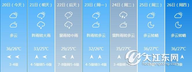 重磅!10号台风确定在浙江登陆,可能从杭州经过!这次除了大暴雨,还有…