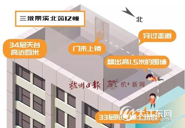 痛心!杭州12岁男孩33楼坠亡!事发前,有人拍下照片发业主群