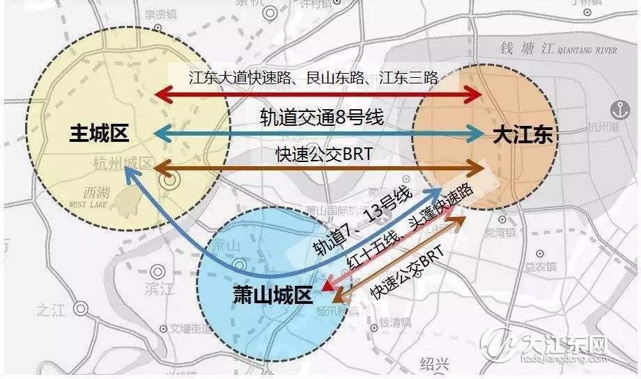 3分钟过江,艮山东路过江隧道,今年底开工建设!大江东交通四年后要大变样